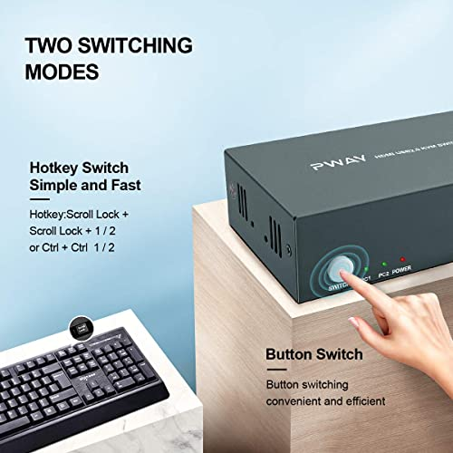 with Cables 2 USB 2.0 Hub GREATHTEK Dual Monitor HDMI KVM Switch 4 Port USB Powered UHD 4K@30Hz YUV4:4:4 Downward Compatible Hotkey Switch
