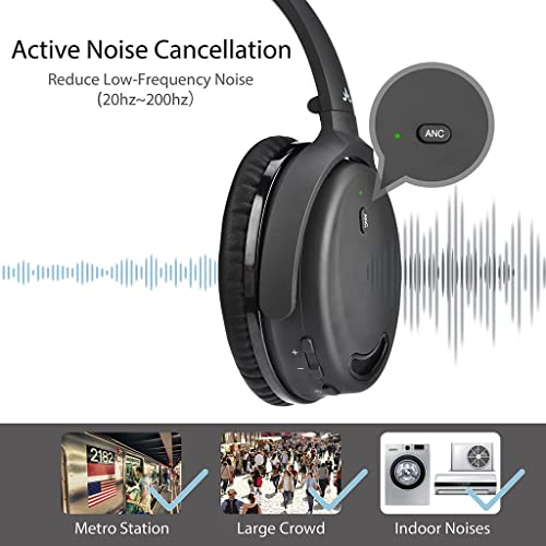 Wired 2-in-1 PC /& TV Wireless Ideal for Phone Avantree ANC032 Active Noise Cancelling Bluetooth Headphones with Mic Comfortable /& Foldable Stereo ANC Over Ear Headset Fast Stream Low Latency