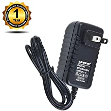 DC Adapter for Sony MZ-N1 MZ-N700 MZ-N710 MZ-N910 MZ-NH900 Hi-MD Audio Walkman