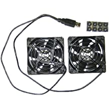 80X80X25 High Airflow Waterproof IP67 12v Fan Coolerguys 80mm