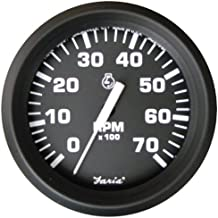 Corvette Speedometer Needle And Pointer Ecklers Premier Quality Products 25-363396