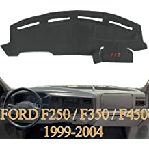 Hex Autoparts Dashboard Dash Cover Mat Black for Dodge Ram 1500 2500 3500 2002 2003 2004 2005 2006 2007 2008