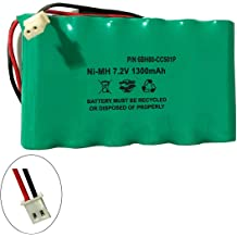 300-03864-1 300-06868 Battery for Honeywell Lynx L3000 L5000 L5100 L5200 L7000